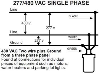 lighting panels 277 480 wiring diagram schematics wiring diagrams u2022 rh parntesis co 277V Dimmer Wiring Multi-Tap Ballast Wiring Diagram