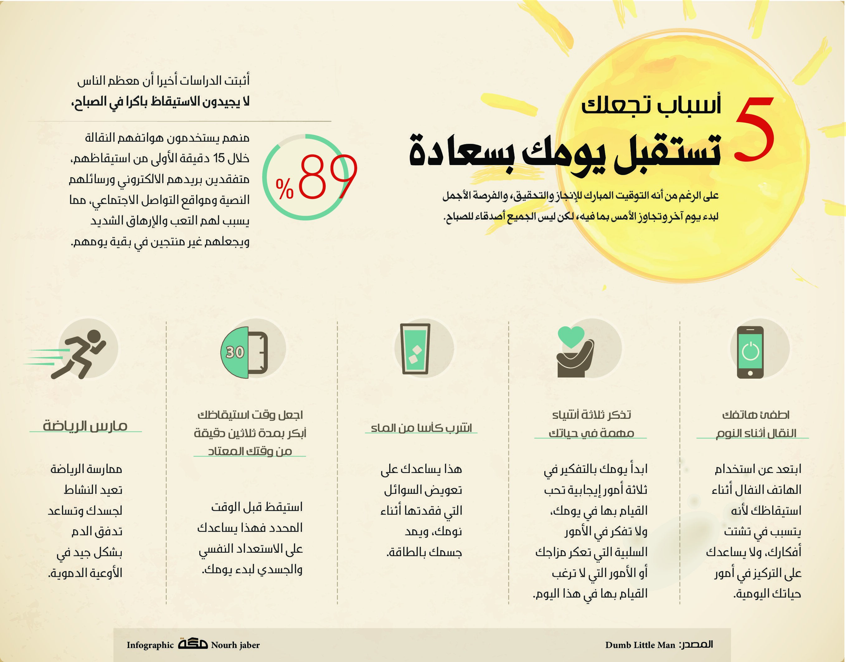 Pin By Newspaper On Infographic Makkahnp Infographic Bullet Journal Journal
