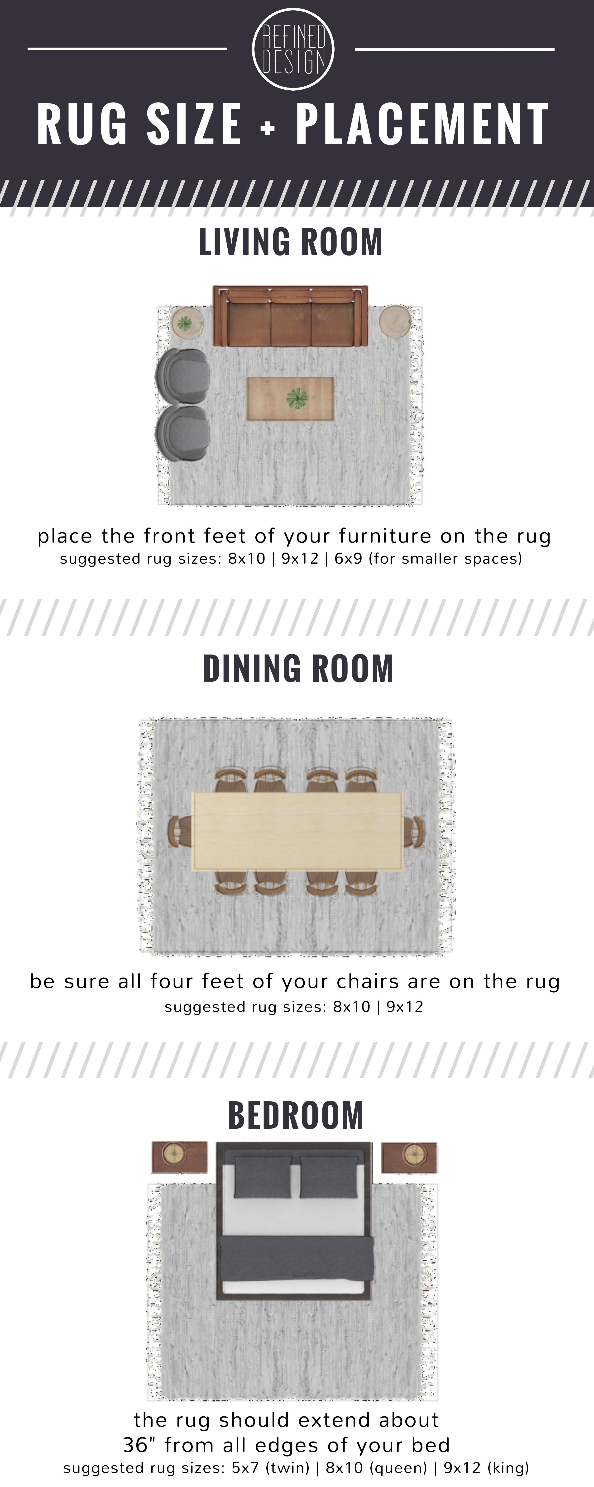 RUG SIZE + PLACEMENT GUIDE Living room rug placement