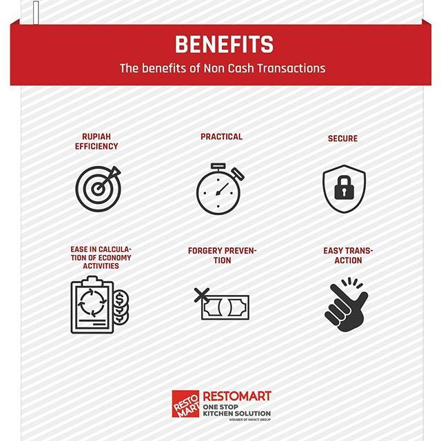 [Info Graphic] Activities Of CASHLESS Transactions