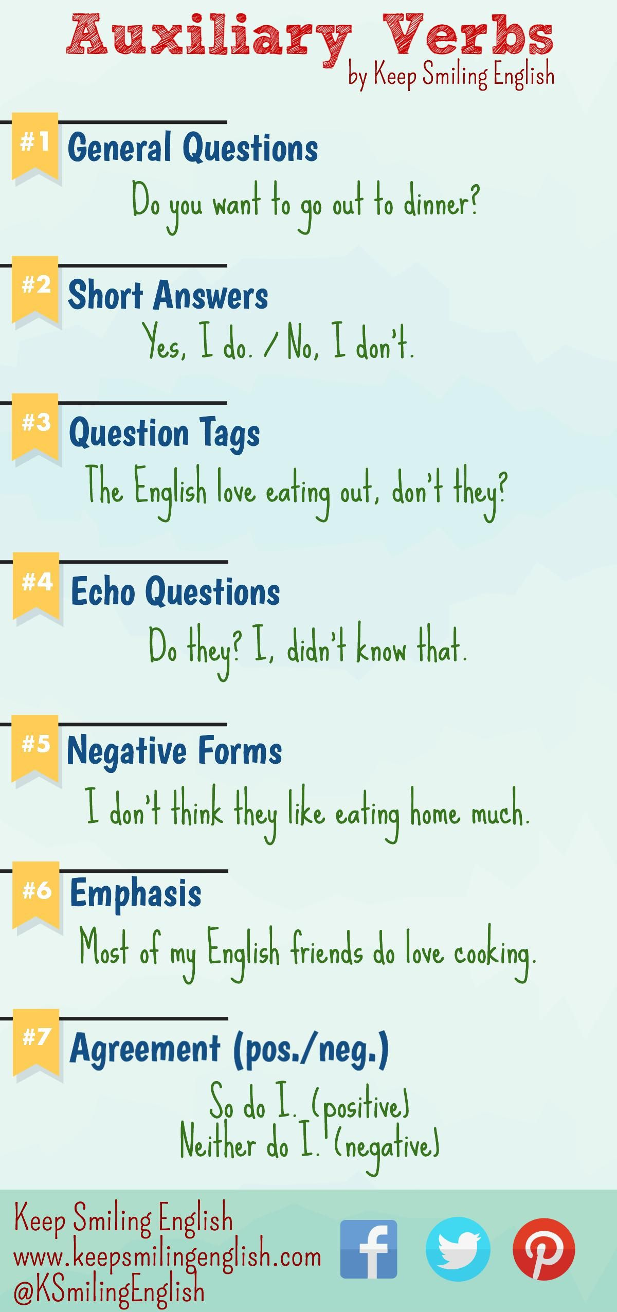 Confusing Verbs 8 The Use Of Auxiliary Verbs Kse Academy Academia De Ingles English Verbs Learn English Verb [ 2551 x 1200 Pixel ]