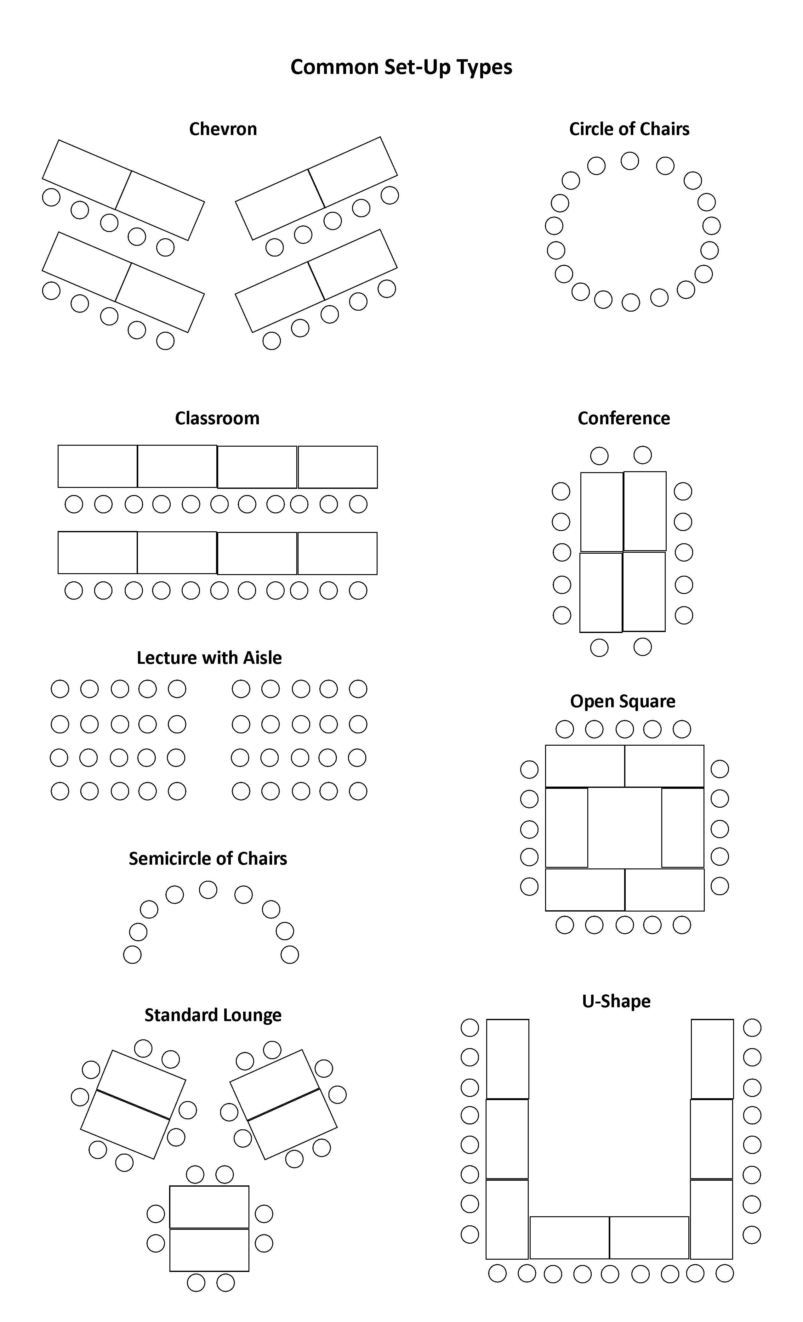Room Set Up Diagrams