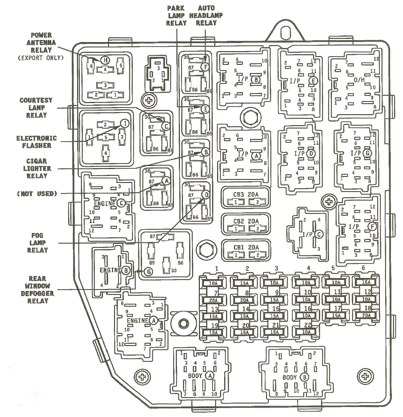 1996 Jeep Grand Cherokee Fuse Box Diagram Am