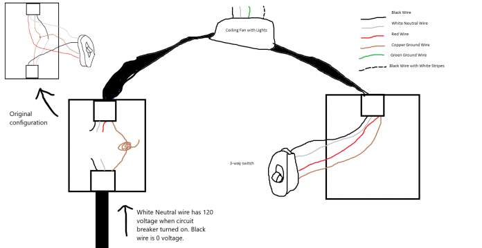 Wiring Diagram For 3 Way Switch Ceiling Fan Ft7qq In 2020