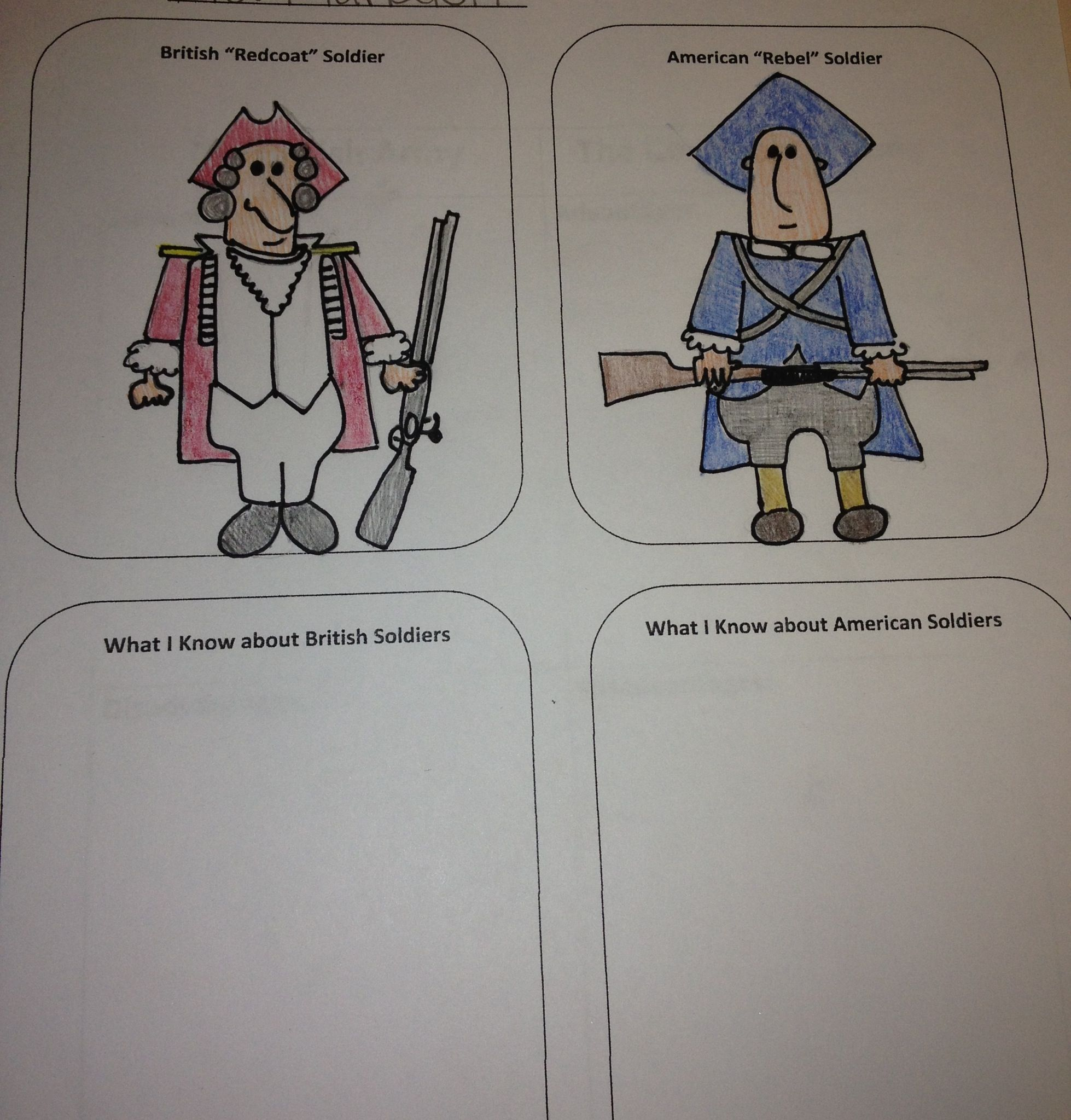 medium resolution of A worksheet made for comparing Revolutionary War soldiers. :) It is two  pages