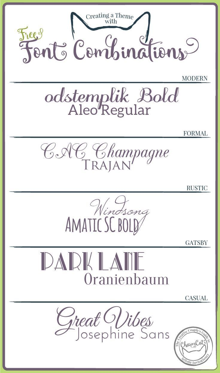 Five Great Free Font Combinations for Invitations | Fonts