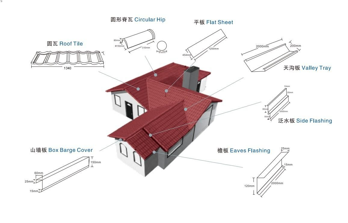 Metal Roof Tile Making And Stone Coated Line Metal Roof Metal Roof Tiles Roofing Sheets
