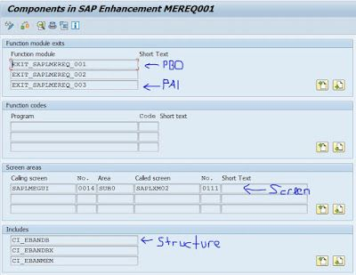 Add Custom Field to Purchase Requisition – MEREQ001 | SAP