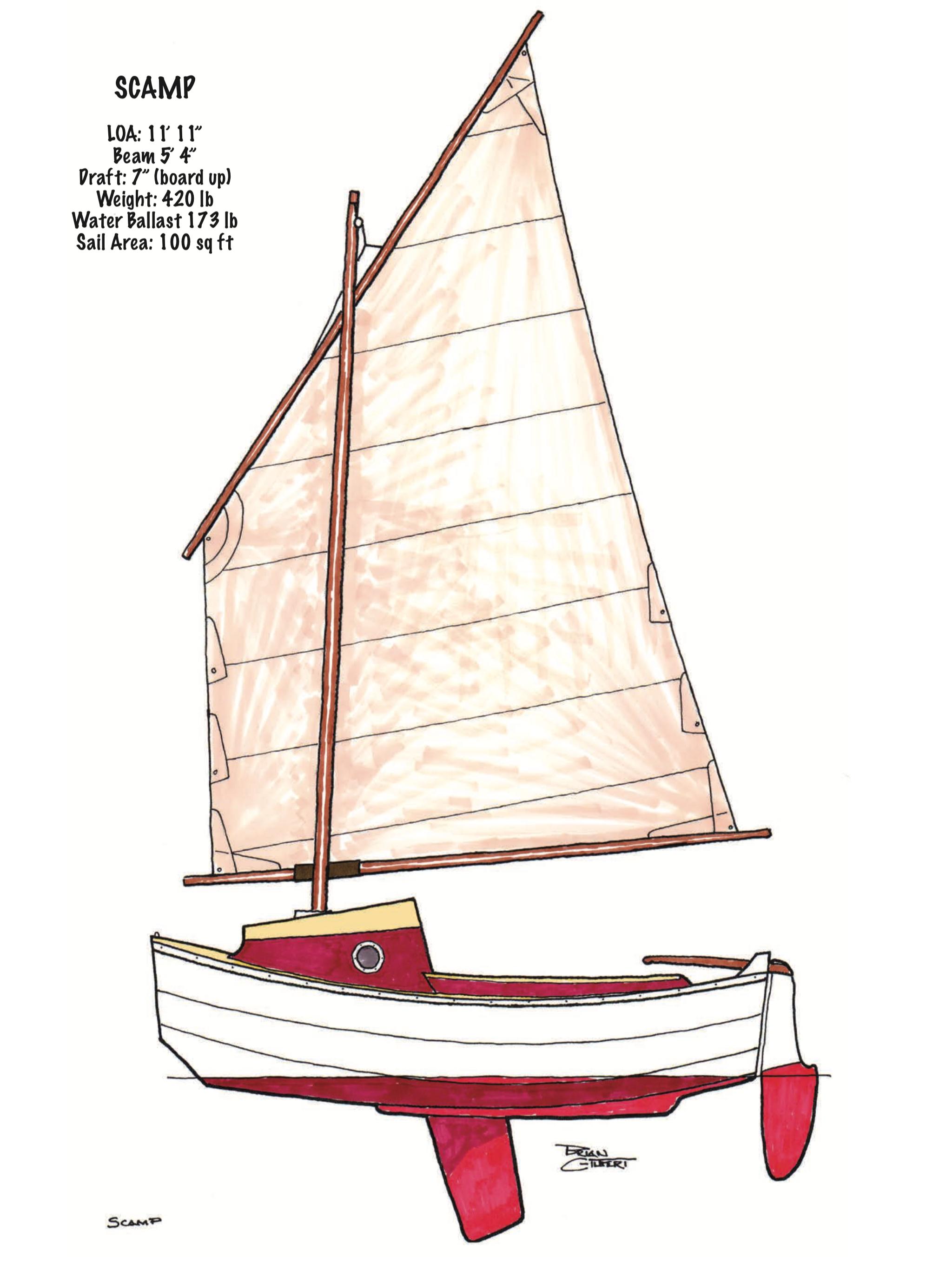 Pin Von Tom Kenyon Auf Barcas Bootsbau Segelschiffe Segel