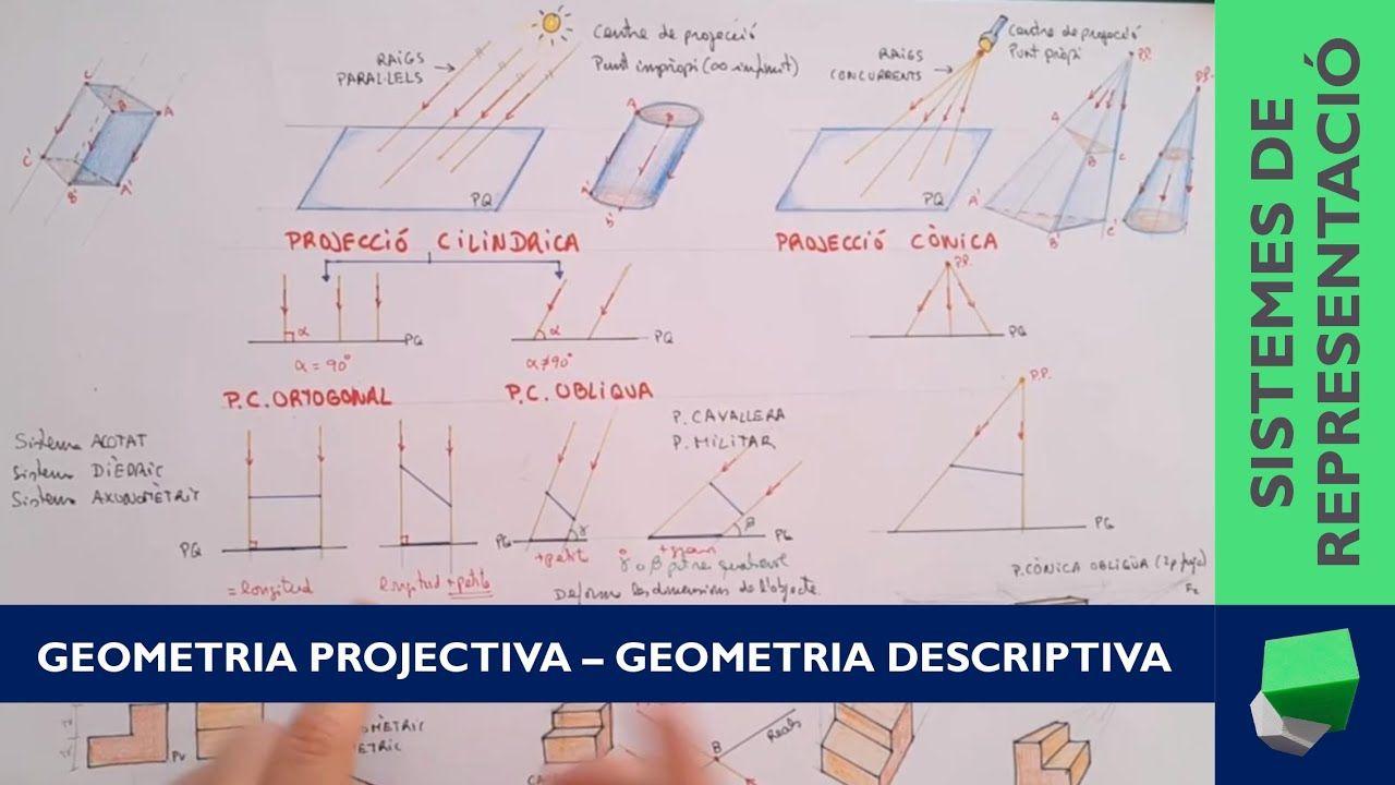 Sistemes De Representació Tipus De Projecció Geometría Descriptiva Geometría