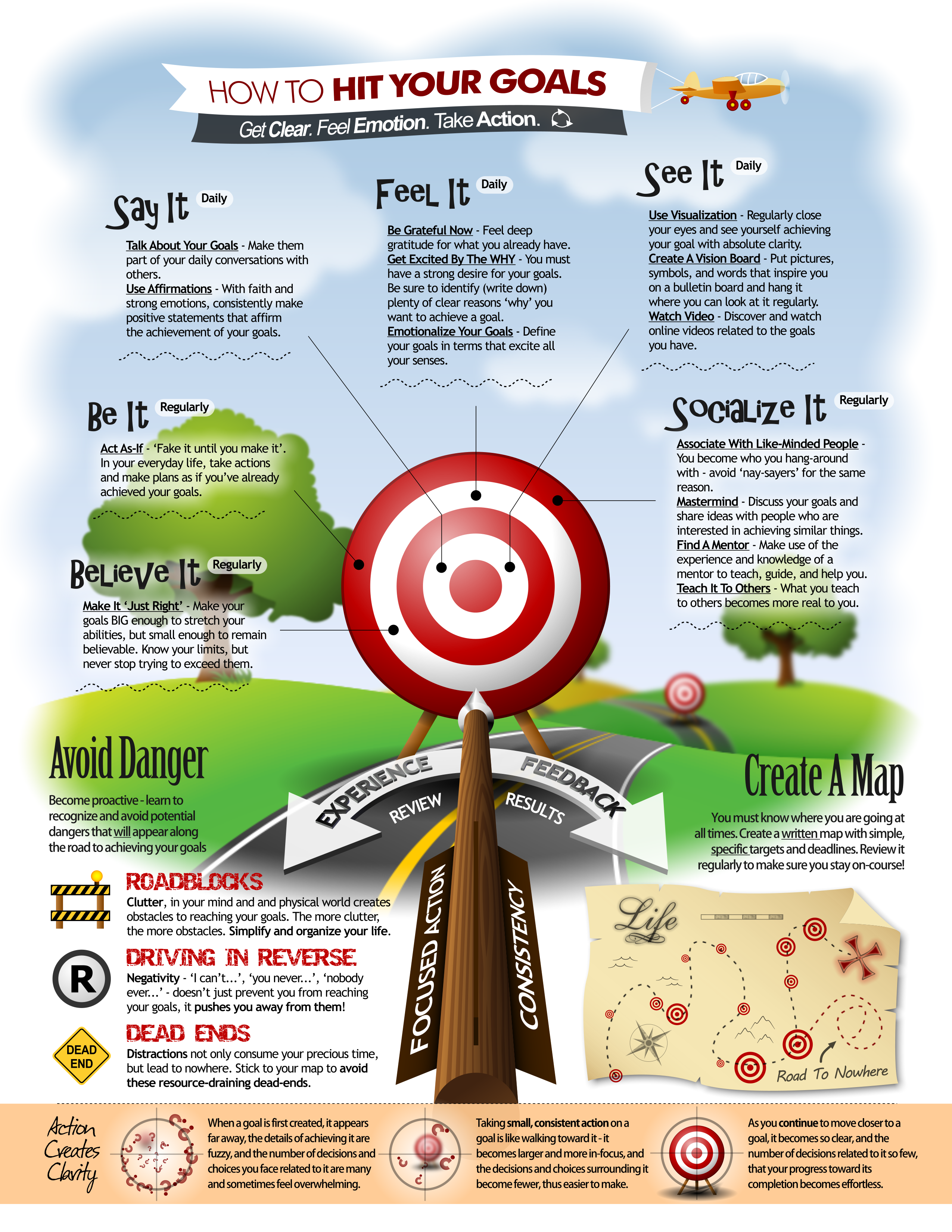 How To Hit Your Goals Infographic Poster