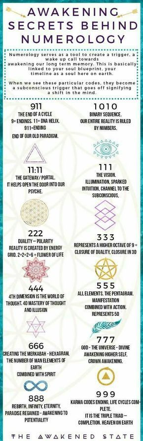 Numerology Based On Birthday Birth Date Astrology Pink