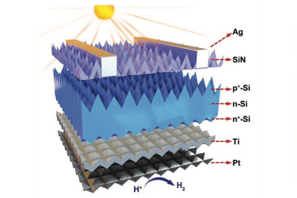 Lowcost solartohydrogen cell achieves breakthrough 17.6