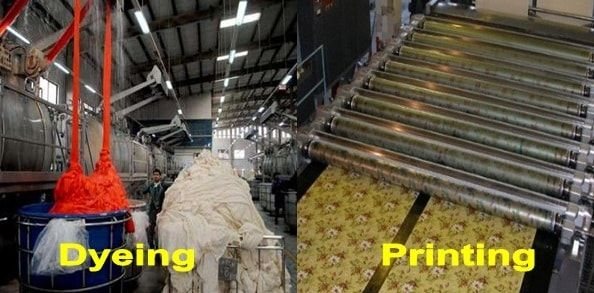 introduction to textile printing
