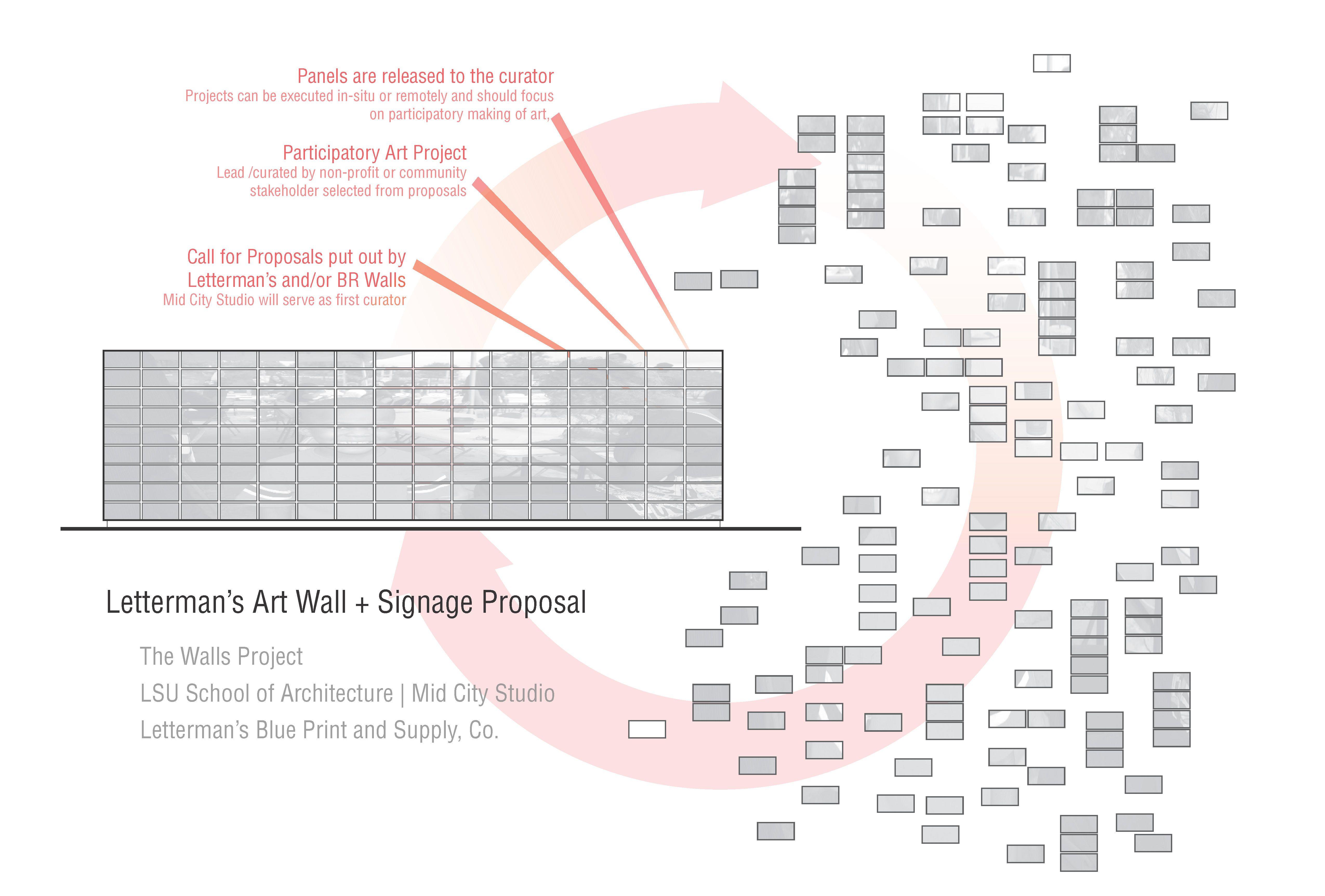 Process / Concept Diagram