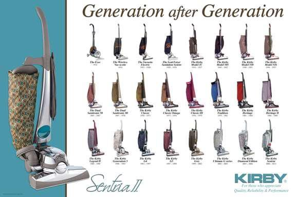 Avalir 2 Home Cleaning System Your All In One Cleaning Needs Kirby Vacuum Kirby Vacuum Cleaner Kirby