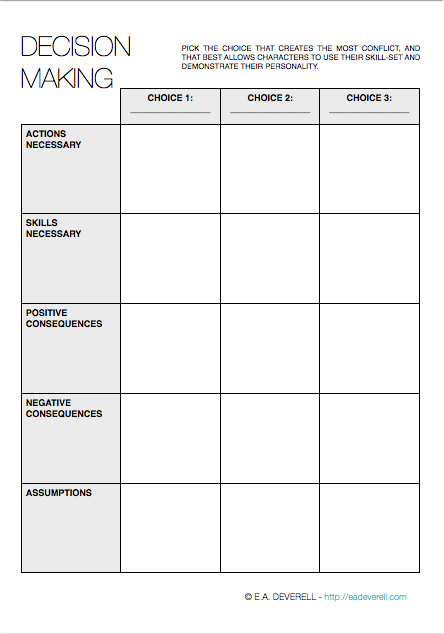 Decision Making (Writing Worksheet Wednesday) | DECISION MAKING ...