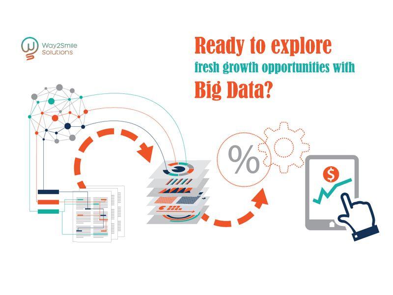 Data analytics services in 2020 digital transformation