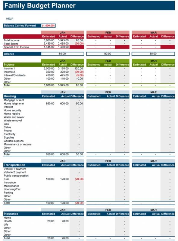 Excel Spreadsheet Monthly Budget Planner Check more at   - budget spreadsheet template for business