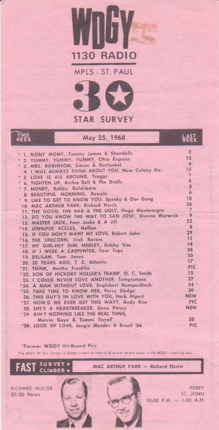 Wdgy Minneapolis Mn 1968 05 25 Music Charts Billboard Hits Music Memories