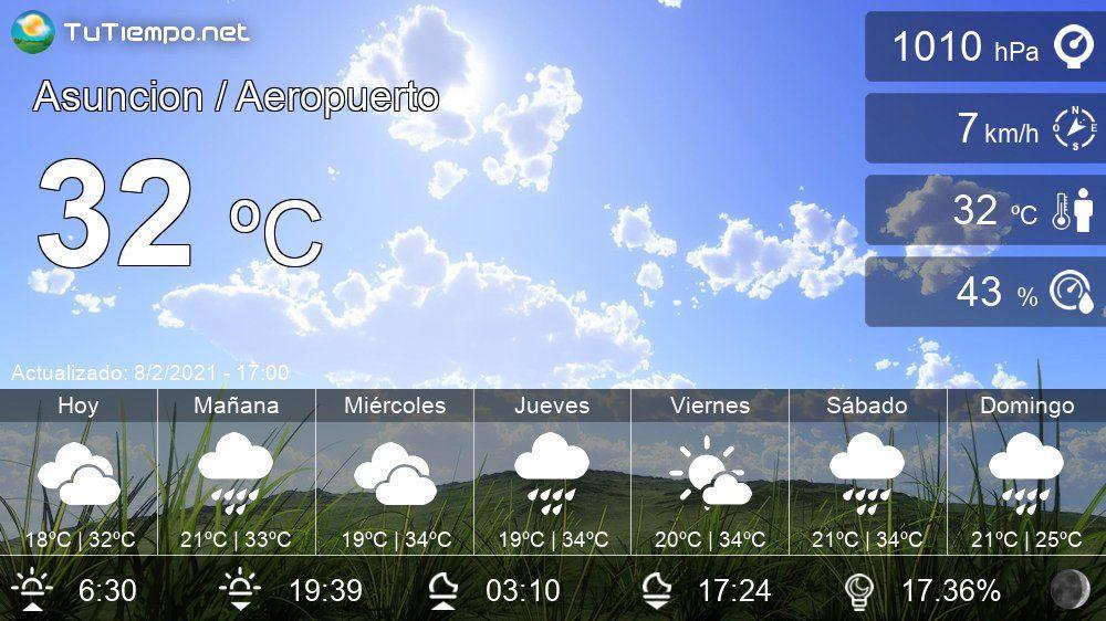 El Tiempo En Asuncion Aeropuerto Paraguay 15 Días In 2021 Logrono Tarragona Valladolid