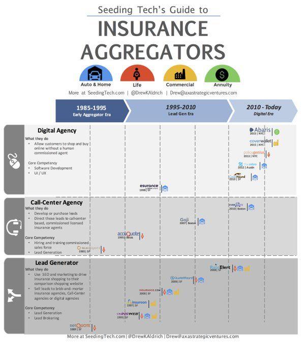 Mga Drew Aldrich Axa New Business Ideas Insurance Core