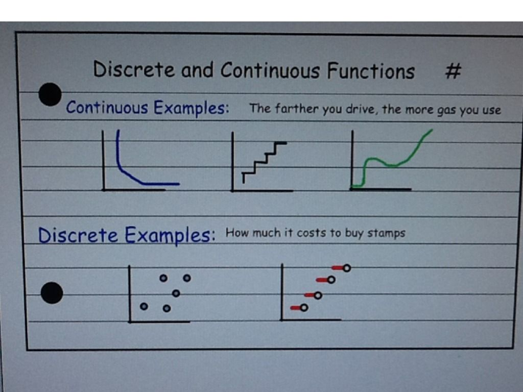 Discrete Vs Continuous Graphs