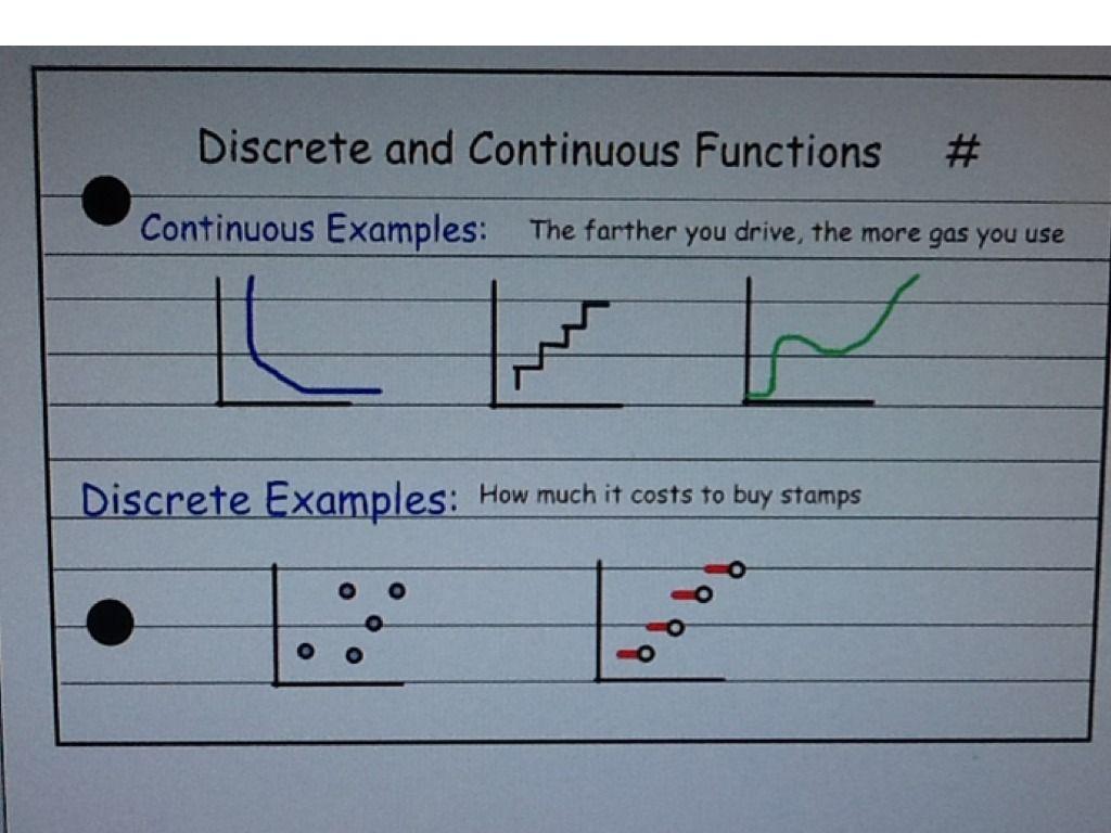 Discrete Vs Continuous Graphs Buscar Con Google Math Classroom Love Math Graphing [ 768 x 1024 Pixel ]