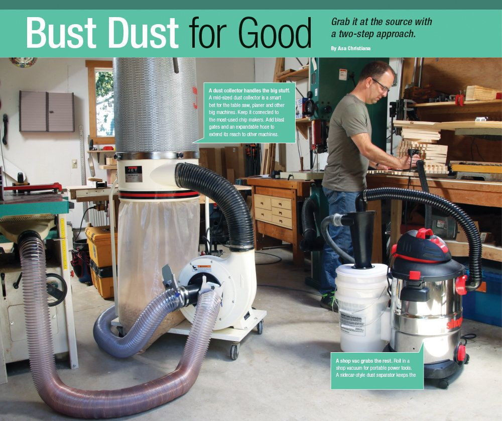 Bust Dust for Good Wood crafts, Used woodworking
