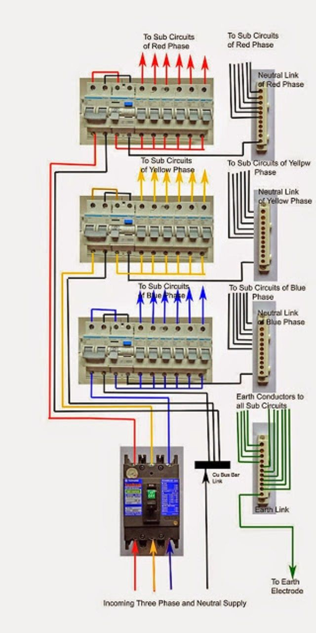 Electrical And Electronics Engineering Wiring Diagram According To Old Colour Code Home Electrical Wiring Basic Electrical Wiring Distribution Board