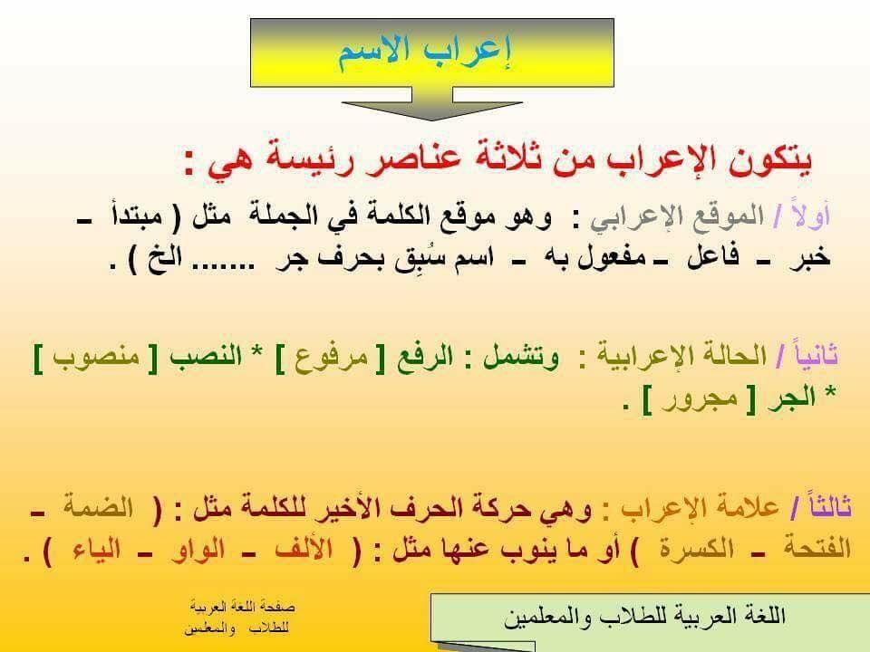 الاســـم 2 Jpg المشاهدات 1 الحجـــم 54 8 كيلوبايت Learning Arabic Teach Arabic Arabic Words