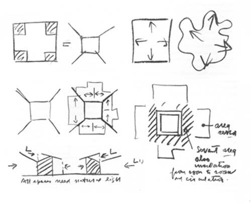 The plan is a society of rooms goldenberg house by louis kahn the plan is a society of rooms goldenberg house by louis kahn 1959 ccuart Choice Image