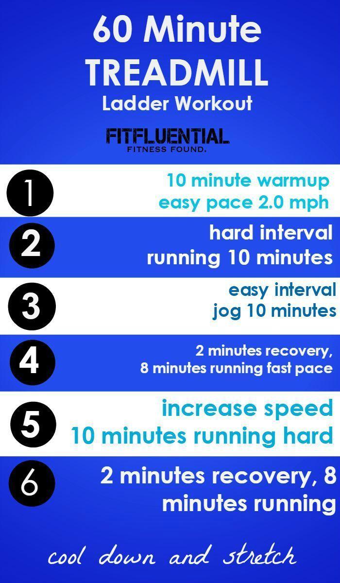 Bestes Laufband-Intervalltraining zur Fettverbrennung