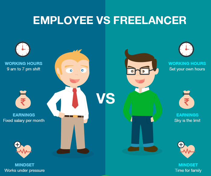 Pros And Cons Of Freelancing V S Regular Job High Light In The