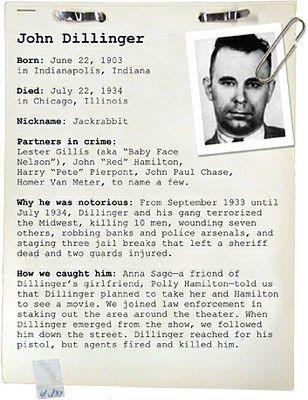 Criminal Profile of John Dillinger Gangsters  Outlaws Criminal
