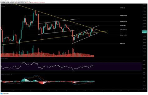 View Btc Price Coingecko Png In 2021 Bitcoin Price This Or That Questions Bitcoin