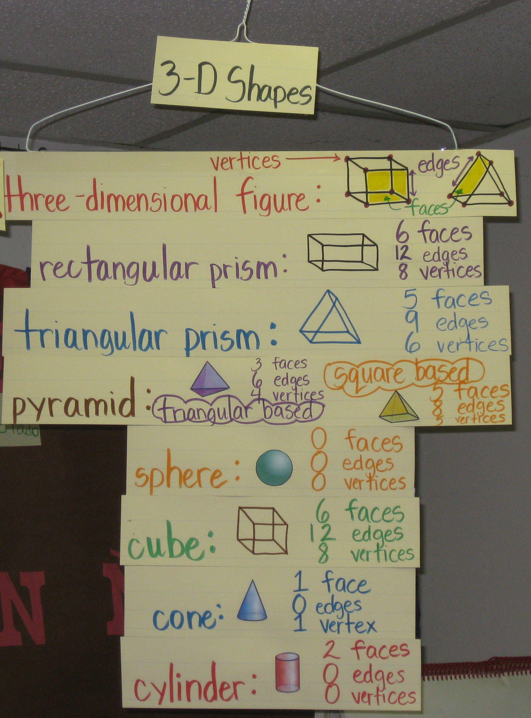 3 D Shape Ideas Neat Way To Hang Charts