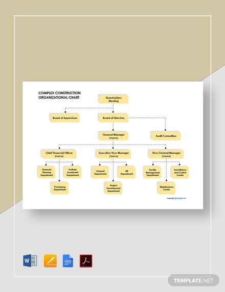 Free Complex Construction Organizational Chart Template in ...