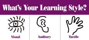 Maximizing Your Learning Style in School and in Life. There are ...