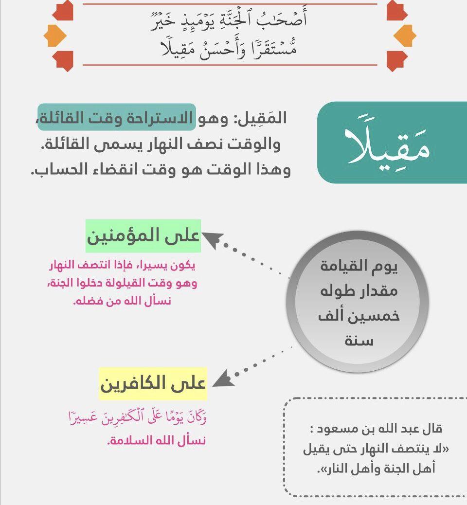 Pin By Iman Yousef On قرآن يتلى Study Skills Salaah Graphic Wallpaper