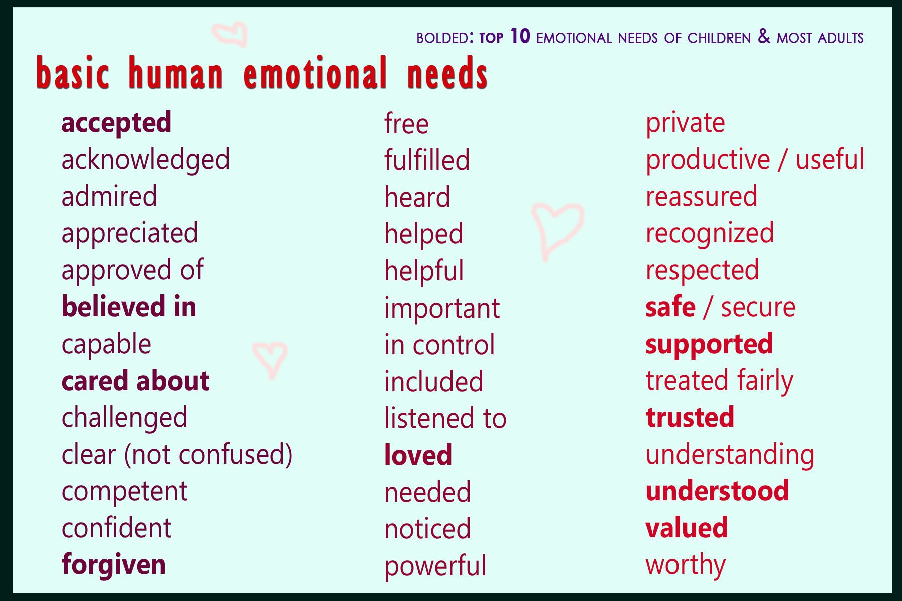 Emotional needs in a relationship