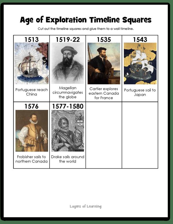 Age of Exploration Printable Timeline | Explore, Age