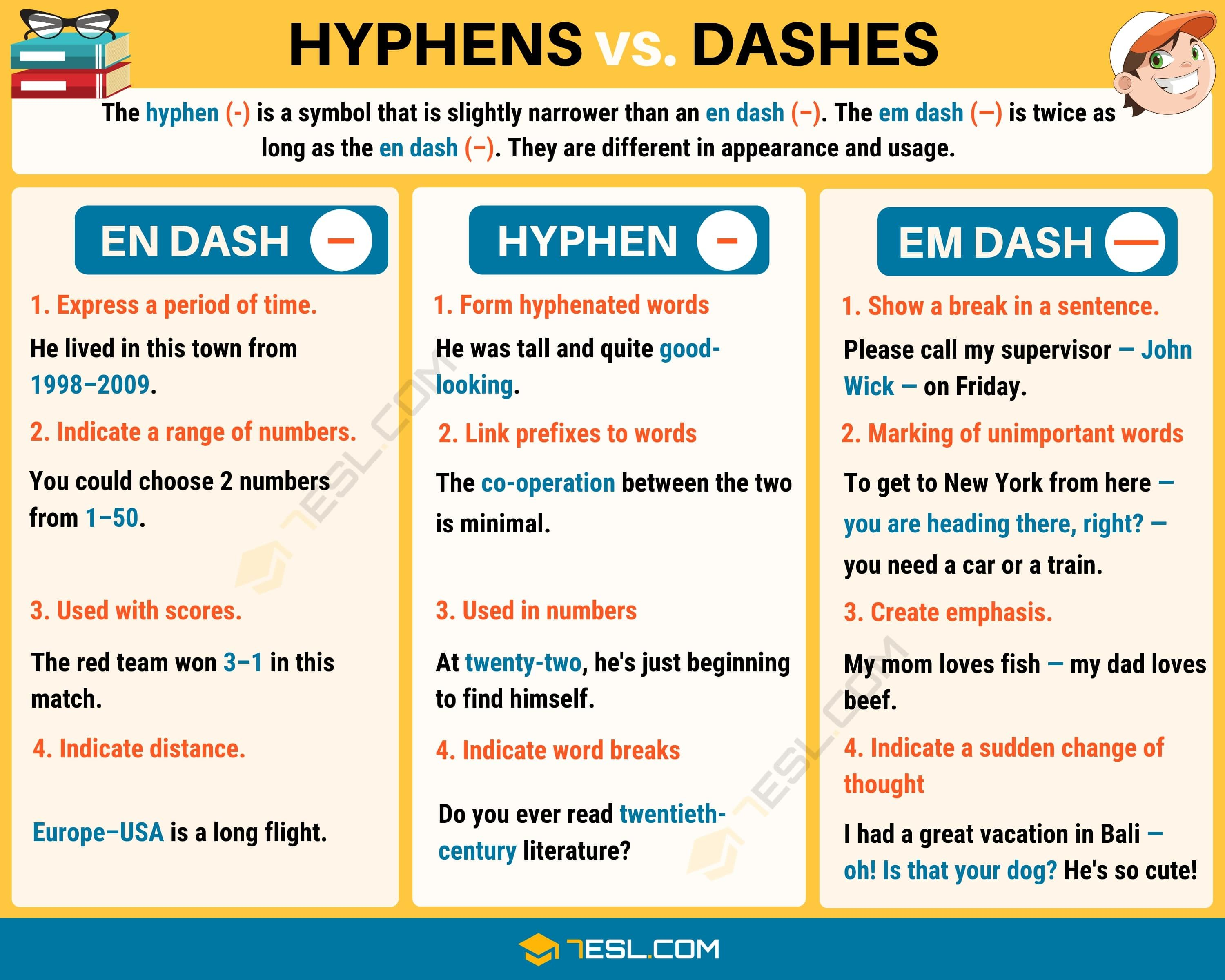 Hyphen When To Use A Hyphen In English