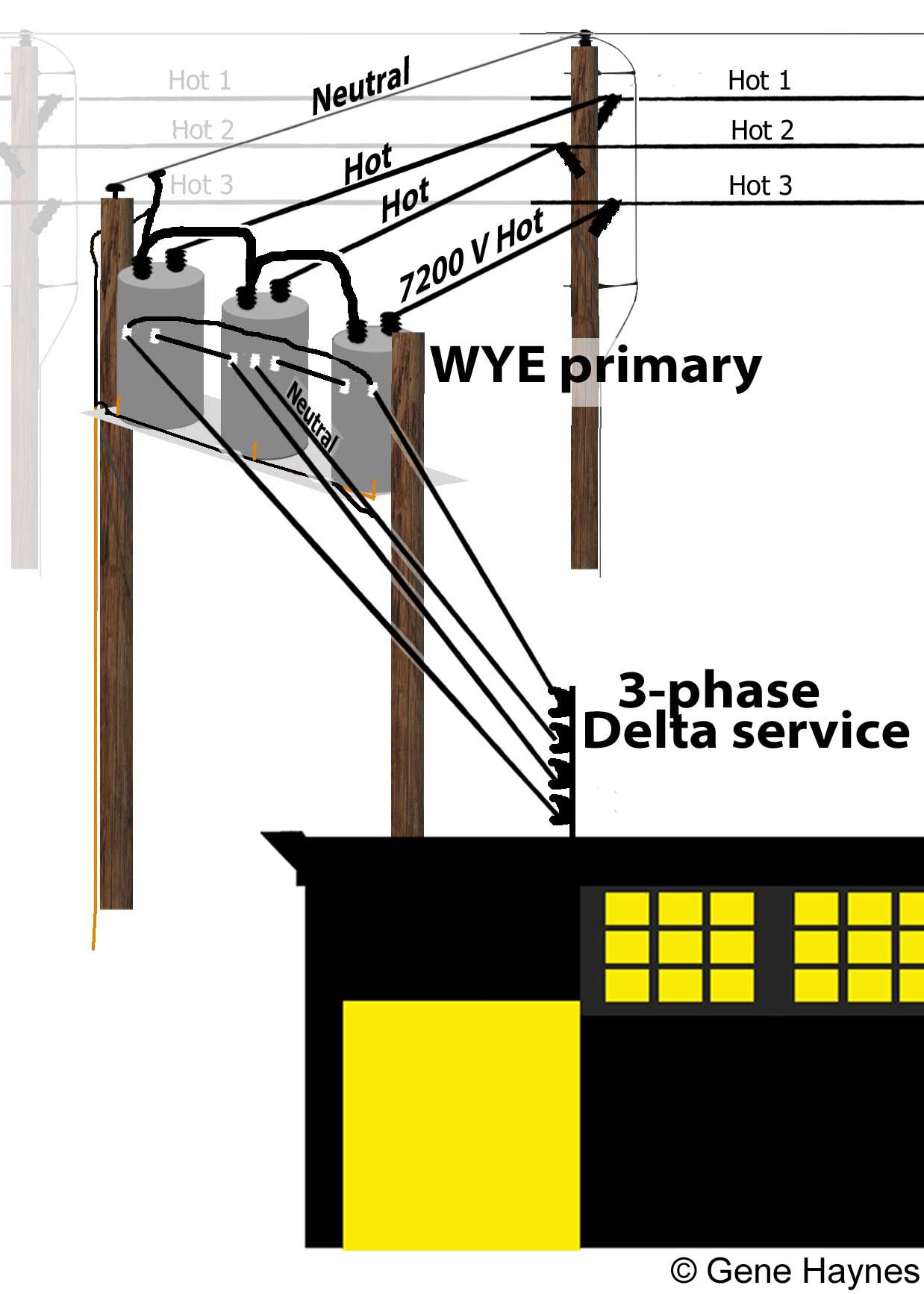 small resolution of what is high leg delta electrical wiring lineman transformers plumbing cable