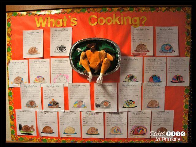 Bulletin Board Idea: Que hay de comer?