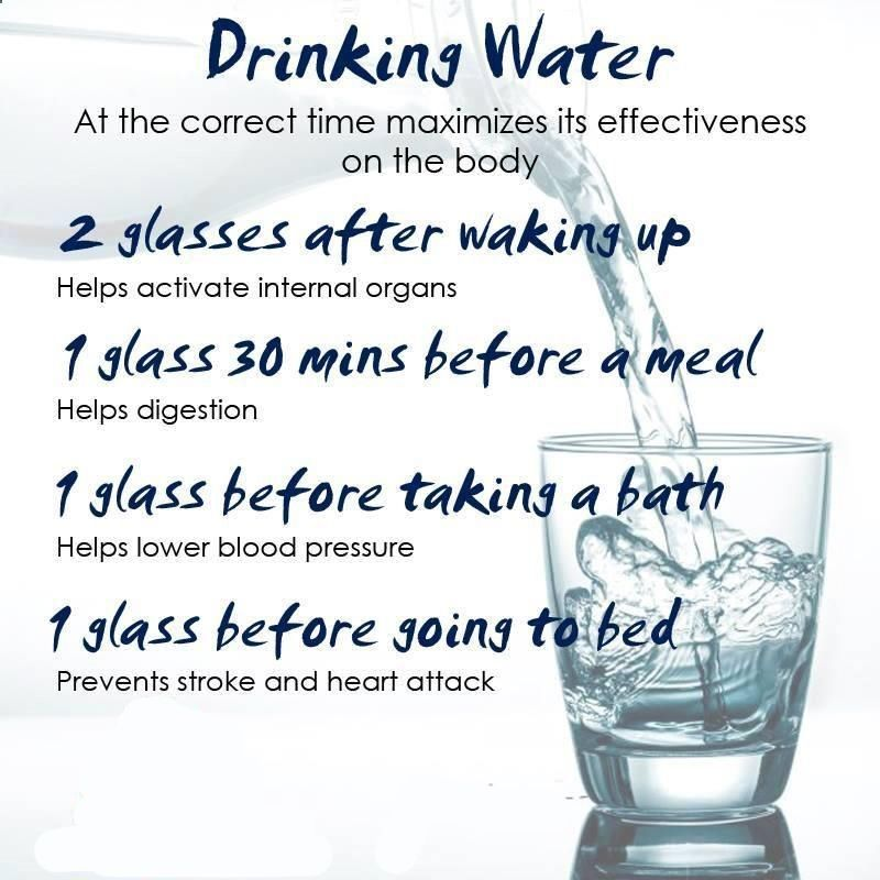 How Much Water Should I Drink A Day Calculator in 2020 See