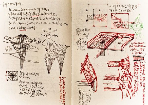 Pin By Gurkut Uysal On 08爱好 草图 Architectural Sketch Drawing Sketches Bullet Journal