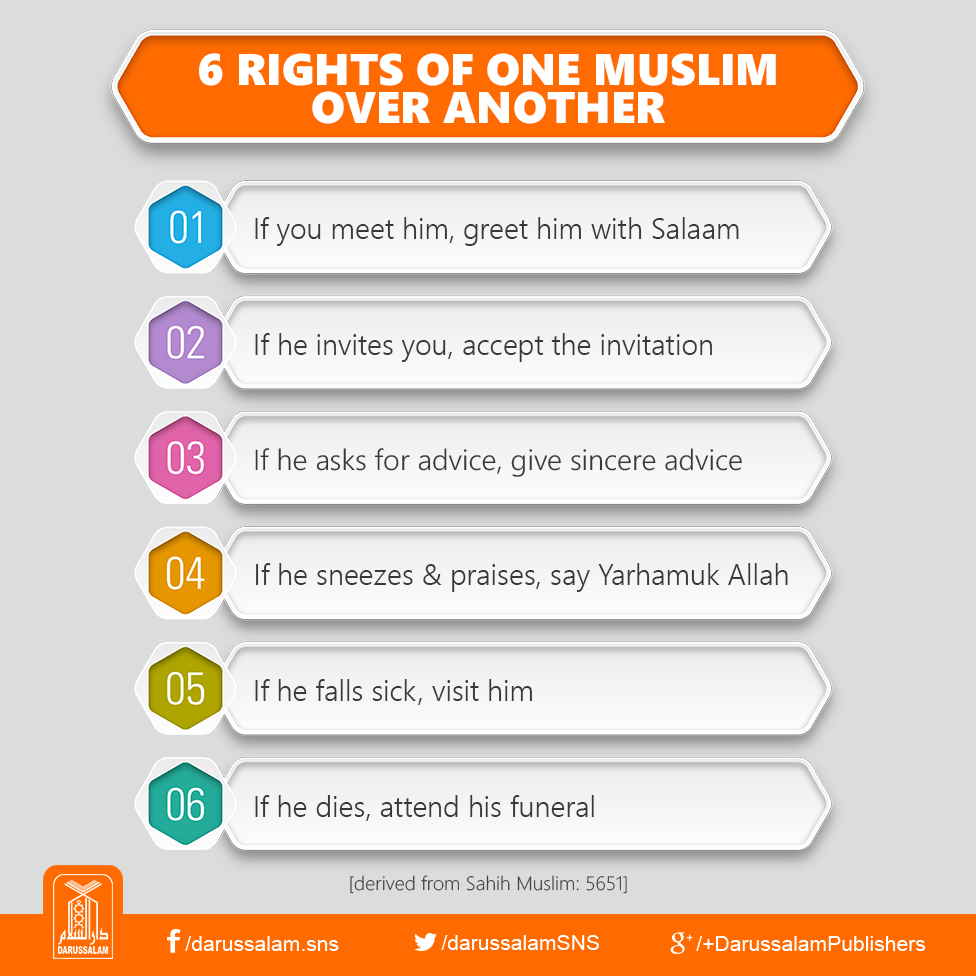Daily Hadith Rights Of One Muslim Over Another Sahih Muslim Book