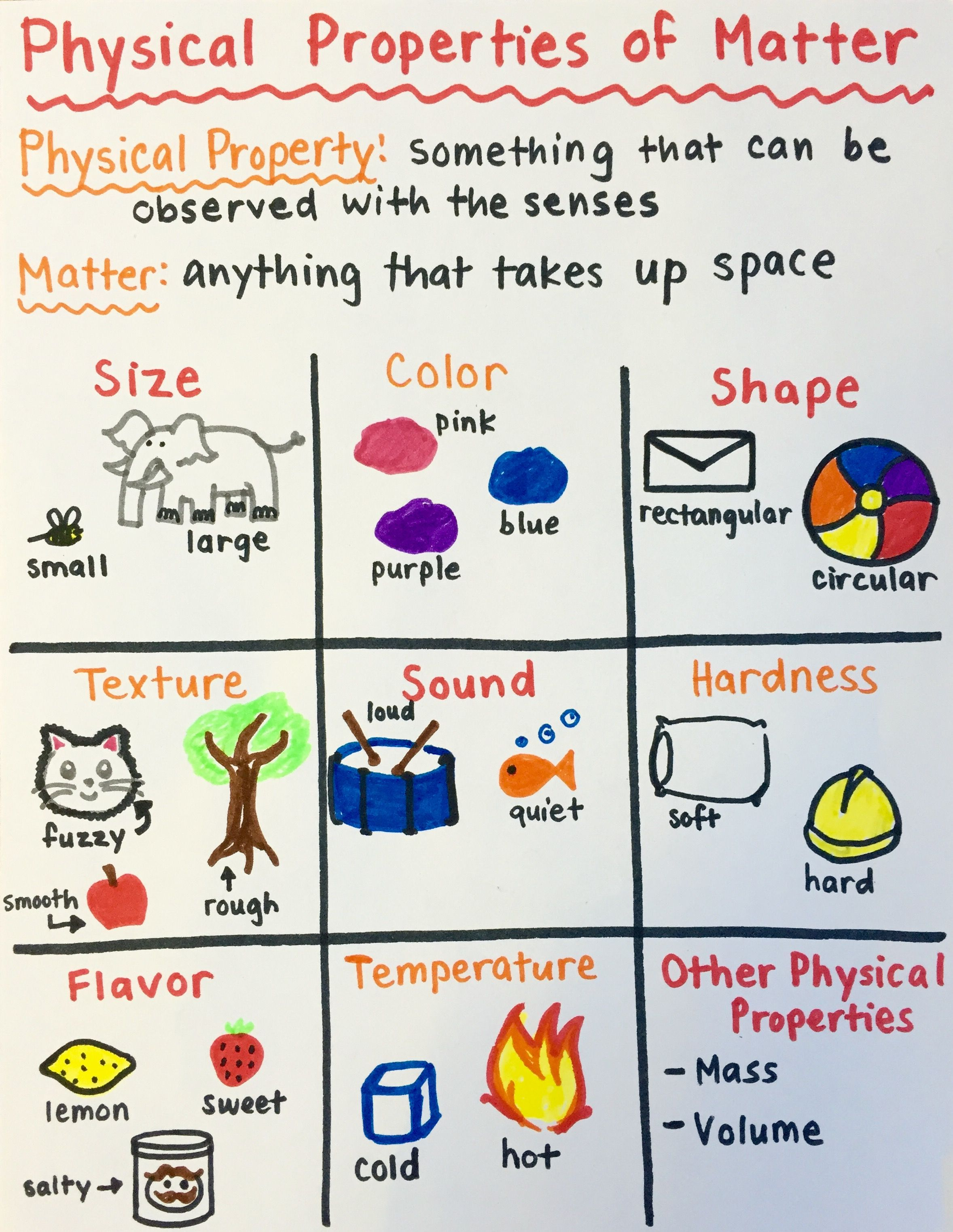 Physical Properties Of Matter 3rd Grade Matter Stem