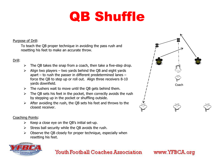 QB Shuffle Football drills, Youth football drills